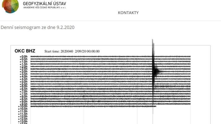 OKD upozorňují obyvatele na možné záchvěvy země po odstřelech v podzemí šachty